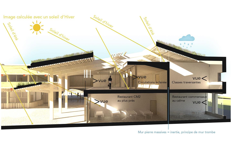 teissier-portal-projets-publics-college-cavalerie-06